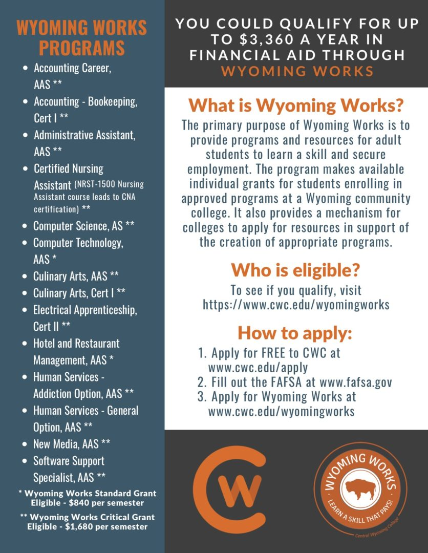 Wyoming Works flyer listing programs and requirements